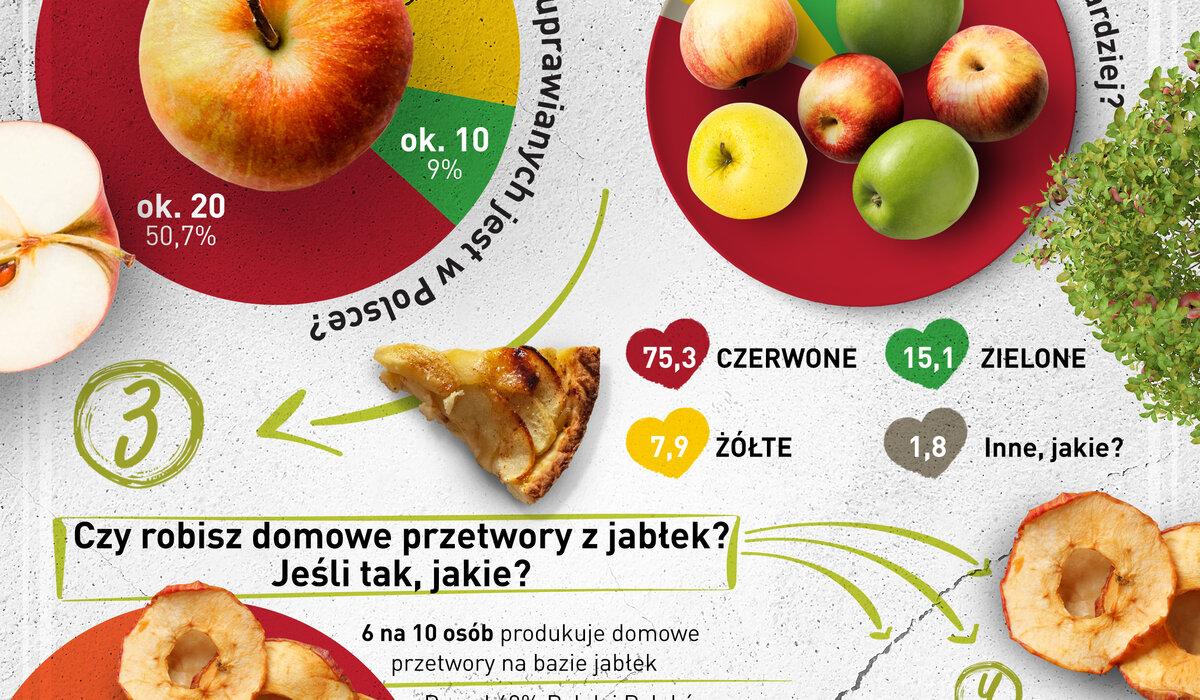 Jabłonki